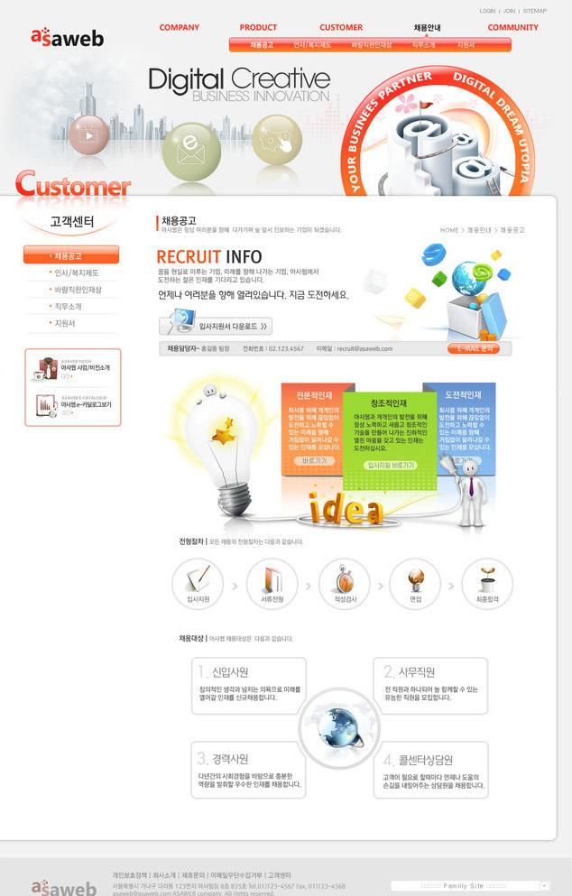 網頁設計素材有幾種模式