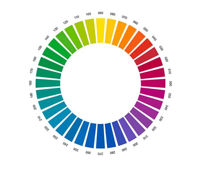 網頁設計技巧:如何讓界面的色彩搭配更加協調