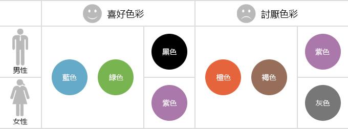 UI設計技巧:色彩情感對UI設計起到怎樣的作用